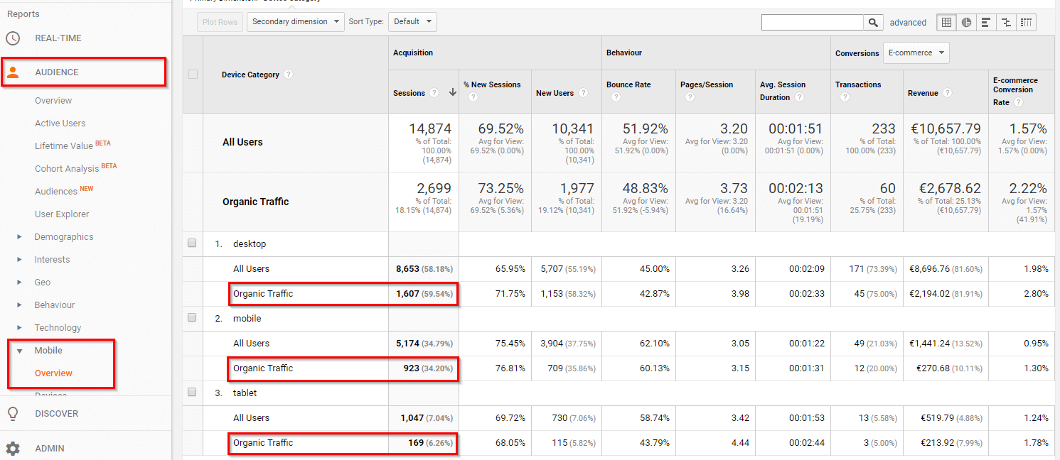 publikum google analytics