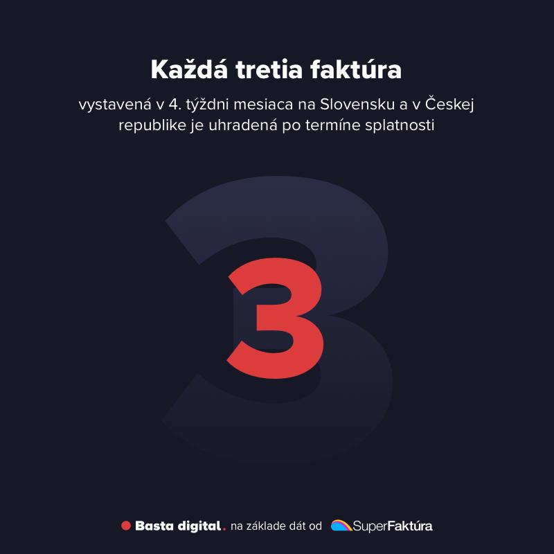 Obrázok: Každá tretia faktúra vystavená v 4. týždni mesiaca skončí uhradená po termíne splatnosti (SR aj ČR)