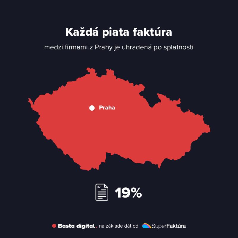 Obrázok: Každá piata faktúra medzi firmami z Prahy je uhradená po splatnosti