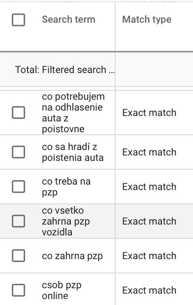 Kľúčové slová, ktoré sú vyhľadávané z Google Ads